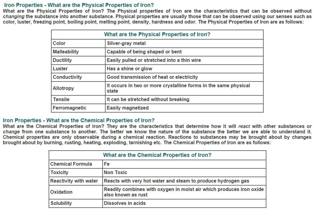 iron properties