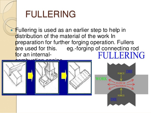 Fullering- forging process