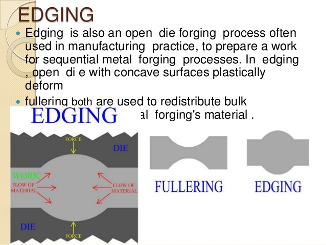 forging-of-metals - Edging